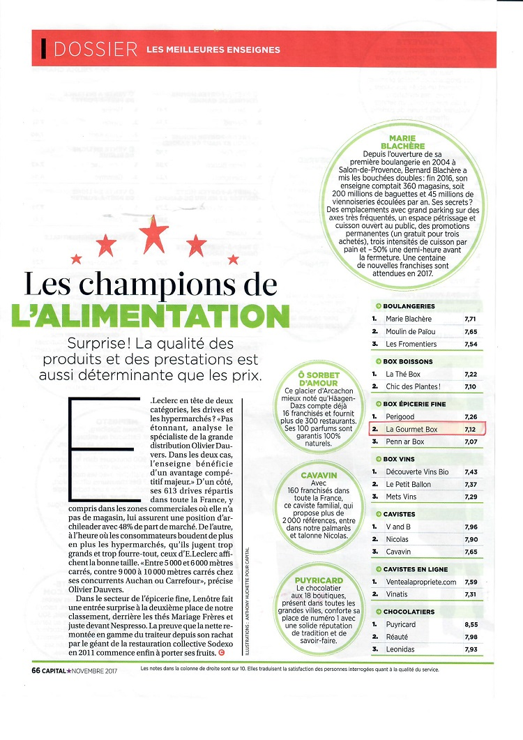 meilleures box gastronomie La Gourmet box et ses coffrets cadeaux gourmands dans Capital